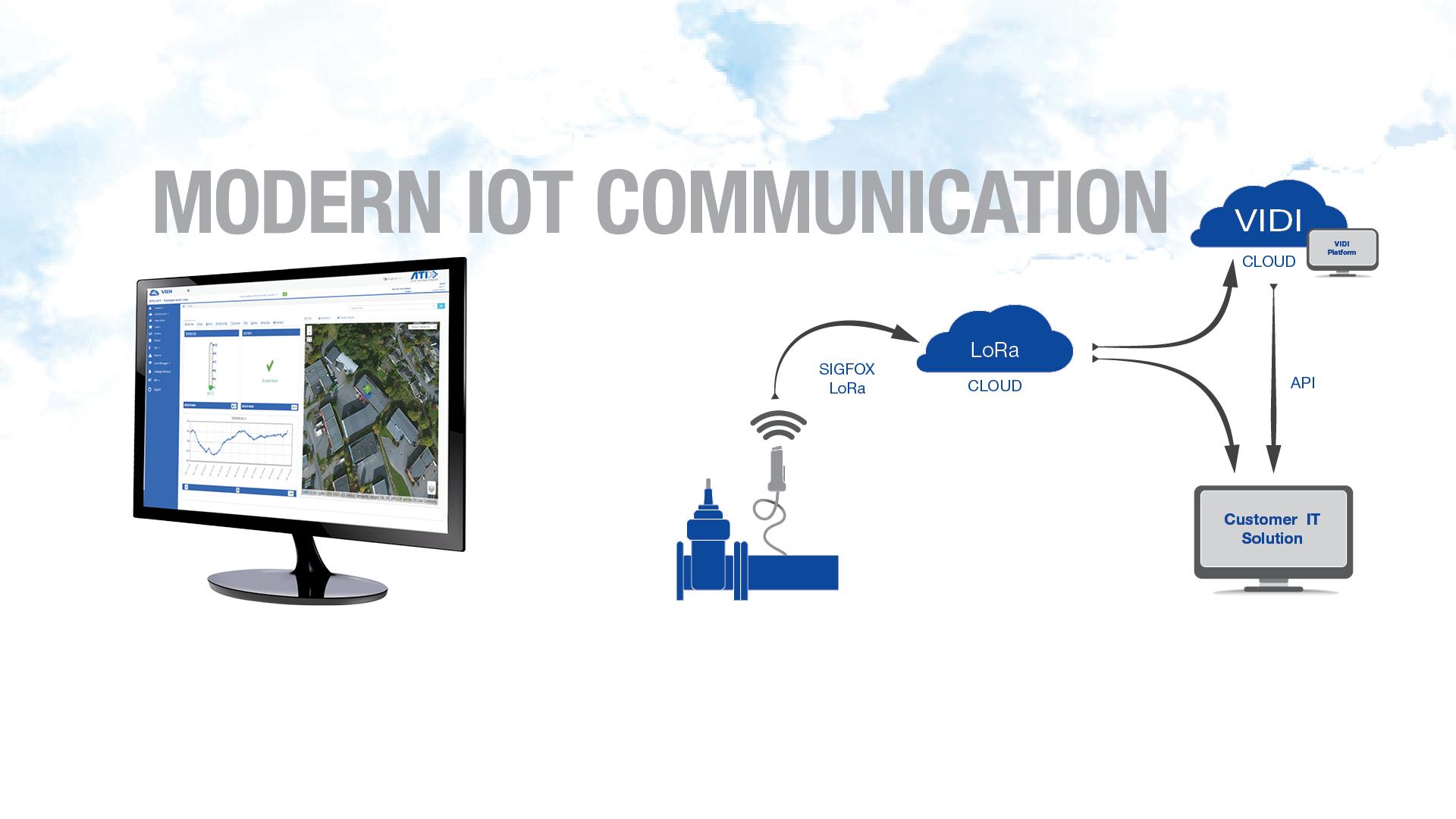 AVK Smart Water Management Communications