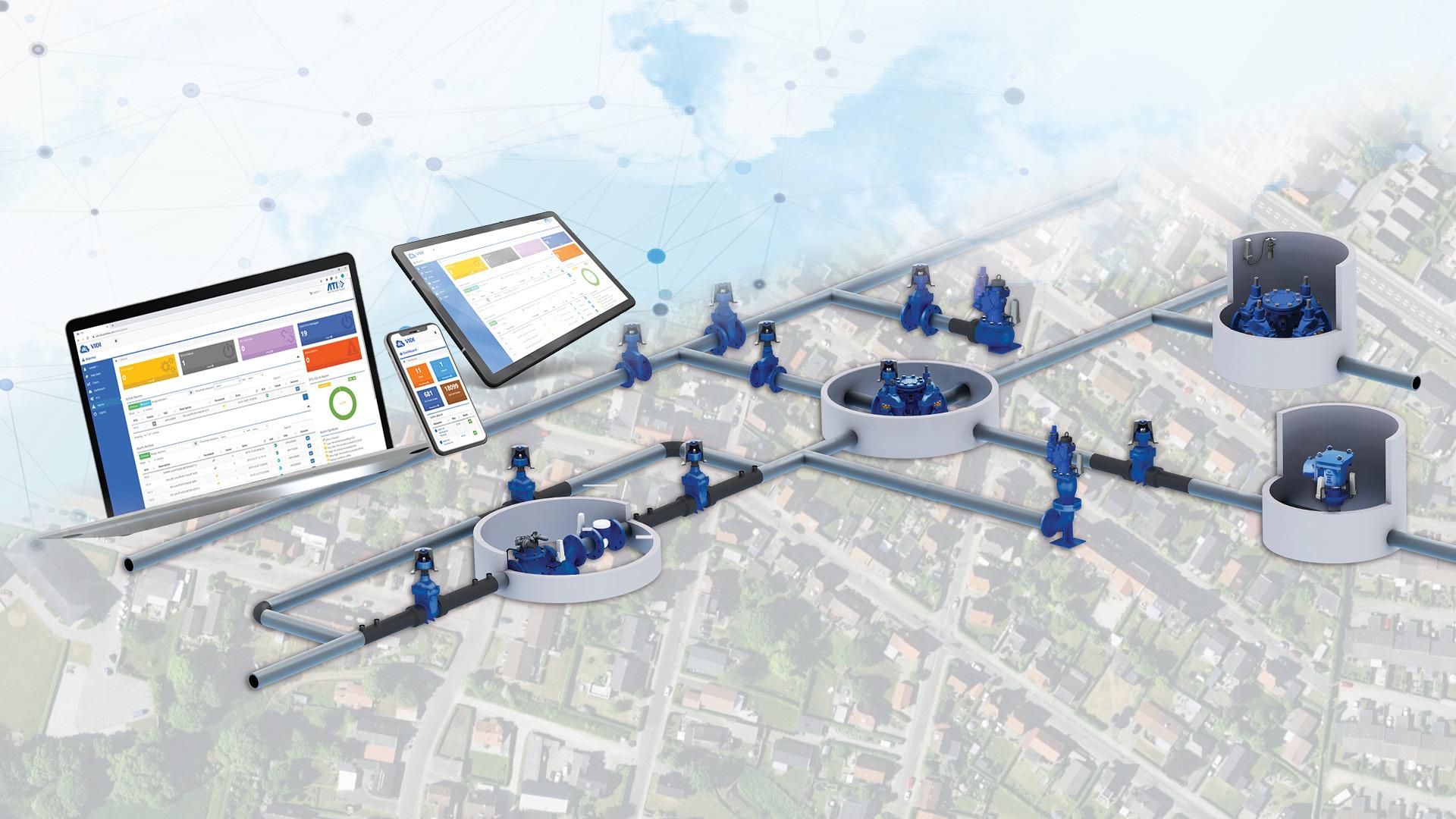 AVK UK Smart Water. Intelligent Water Networks