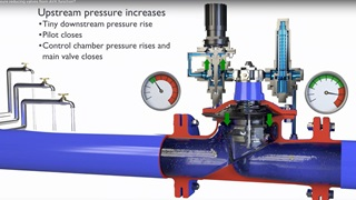 AVK Control Valve functions and benefits